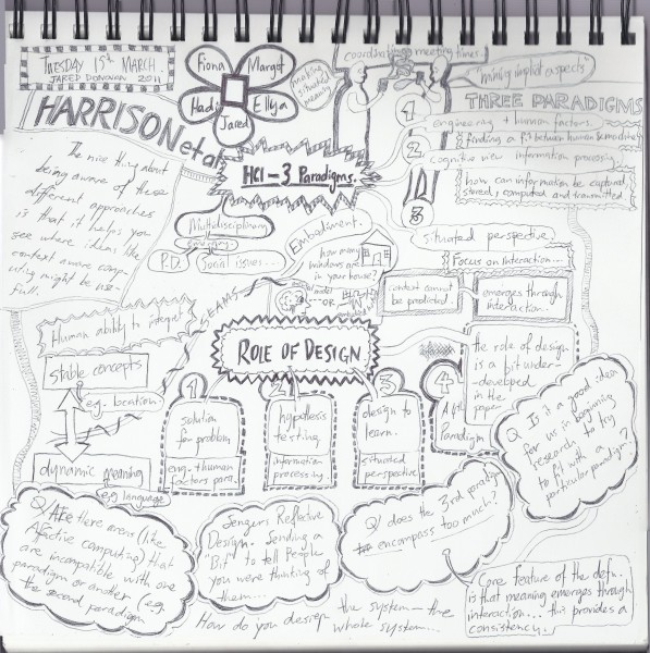 "Sketchnotes from reading group meeting for the paper ""The Three Paradigms of HCI"""