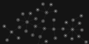 force-directed-graph